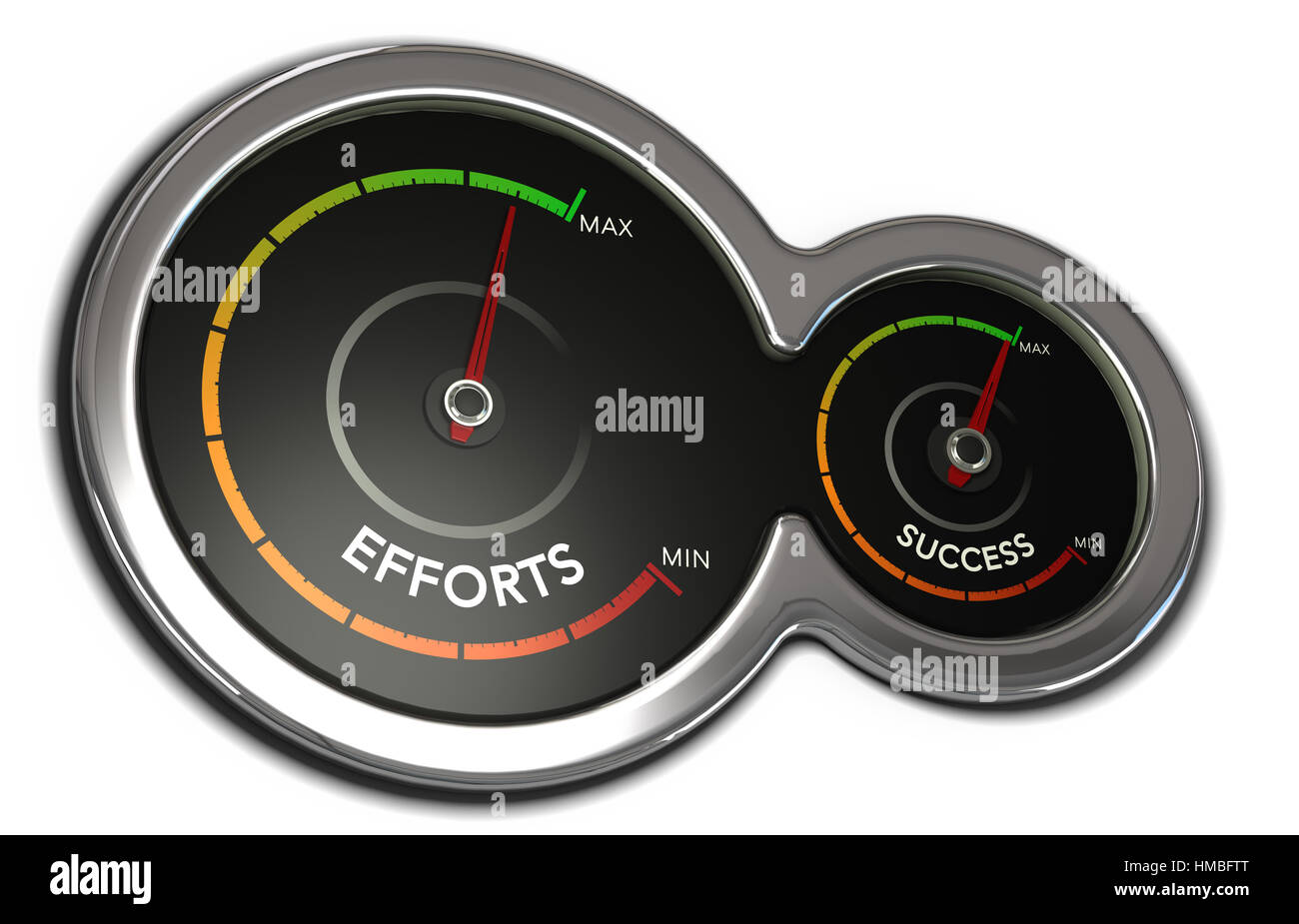 3D illustration of two dials with needles pointing the maximum. Motivation concept over white background. - Stock Image