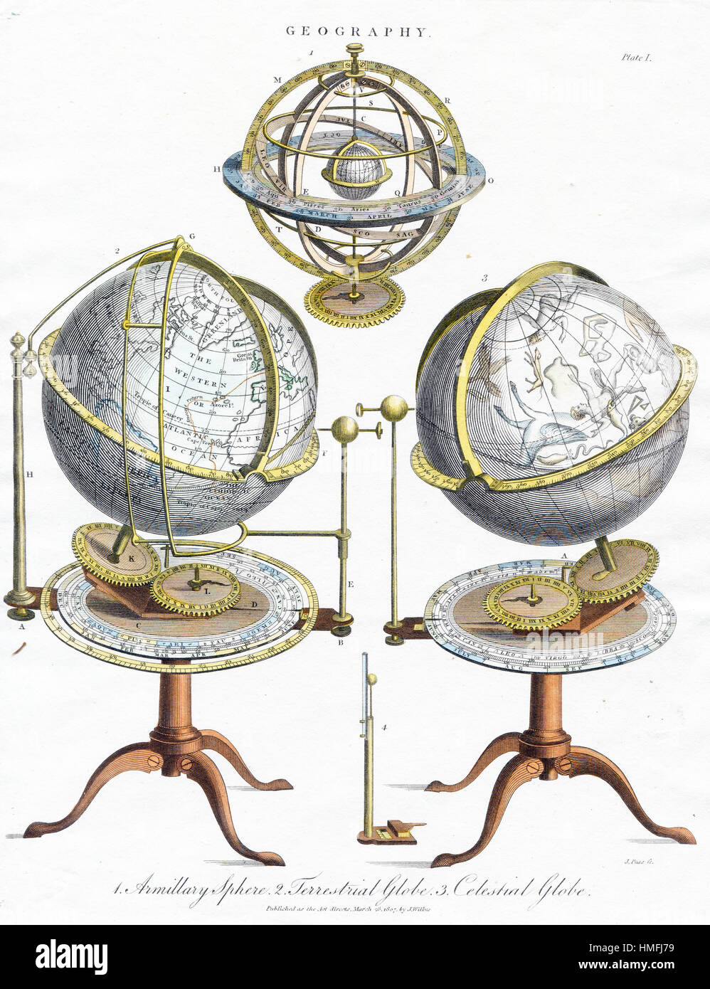 1807 - GEOGRAPHY - ARMILLARY SPHERE , TERRESTRIAL  GLOBE AND  CELESTIAL GLOBE. - Stock Image