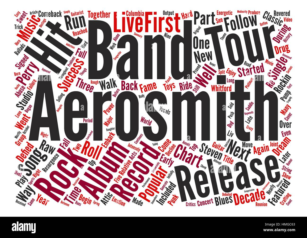 Aerosmith Just Keeps On Rockin text background word cloud concept - Stock Vector