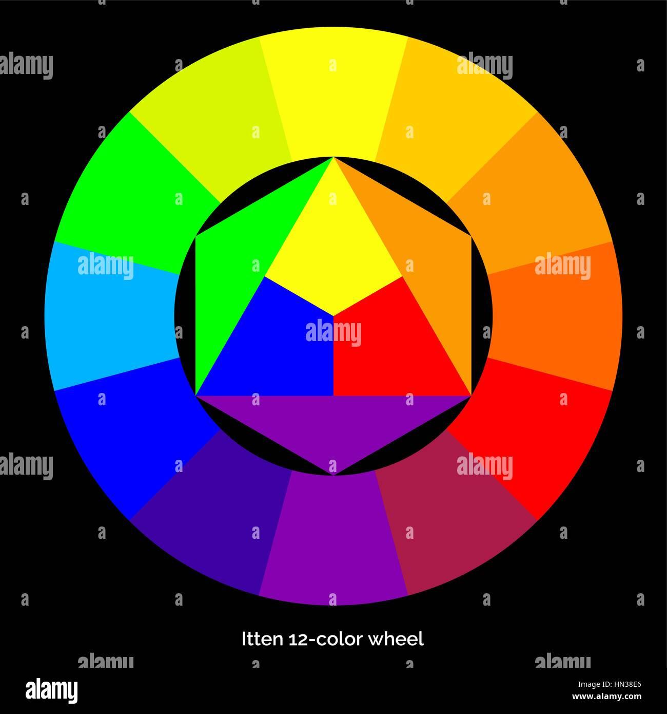 Vector Color Spectrum With Itten S Twelve Colors Wheel Rbg Palette