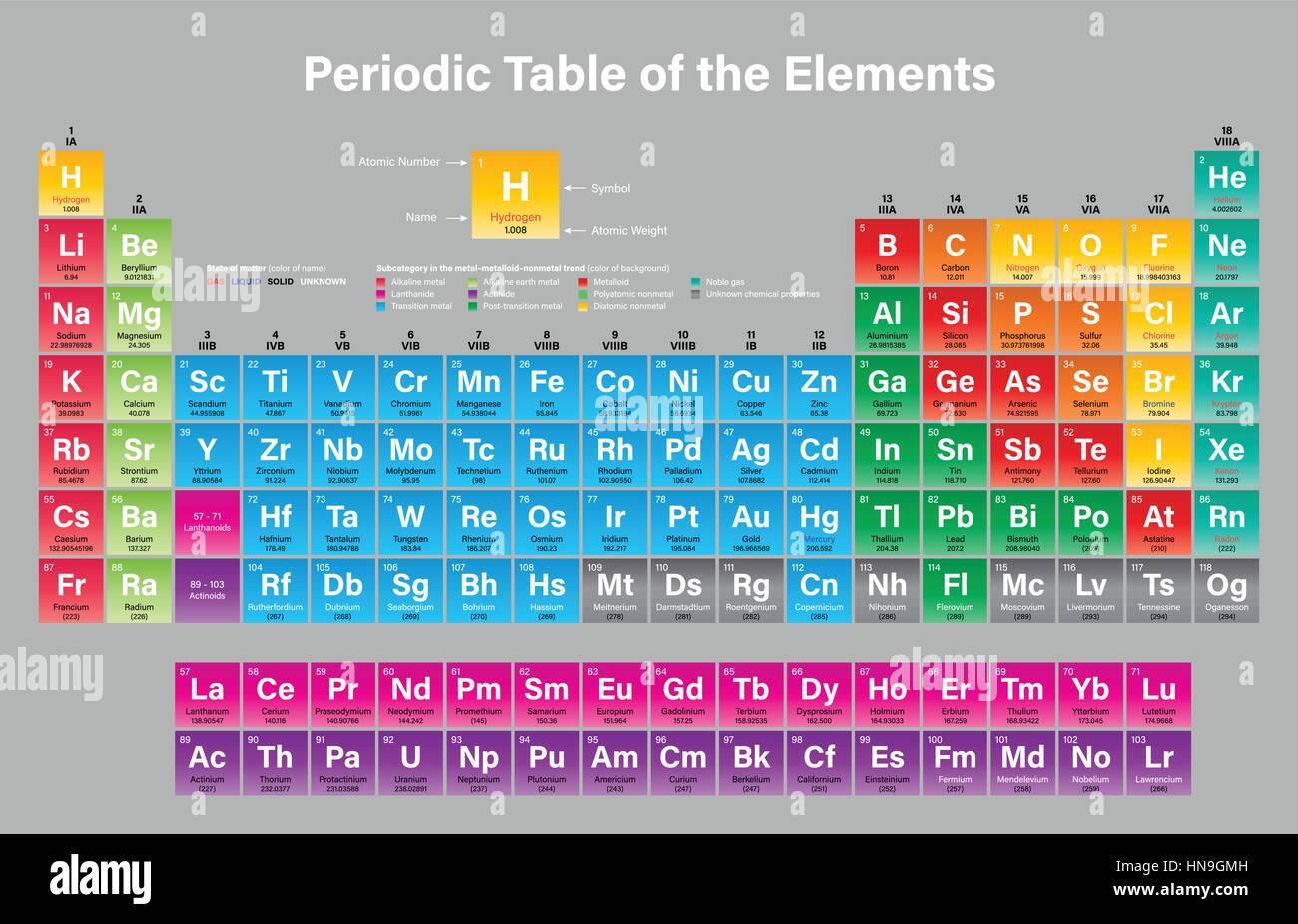 Science Symbols Stock Photos & Science Symbols Stock Images - Alamy