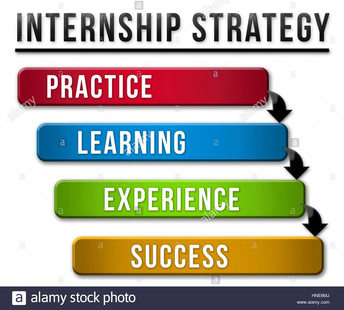 Internship Strategy - Stock Image
