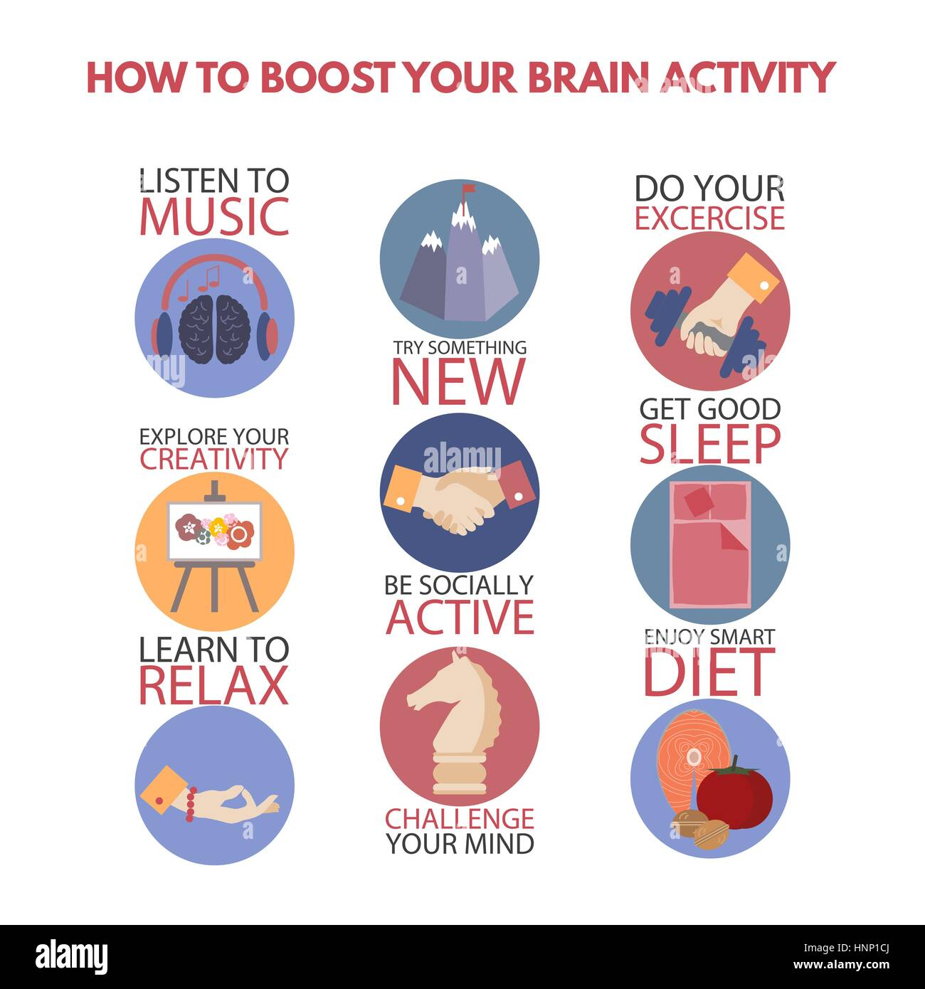 Modern flat style infographic on boosting brain energy.  - Stock Image