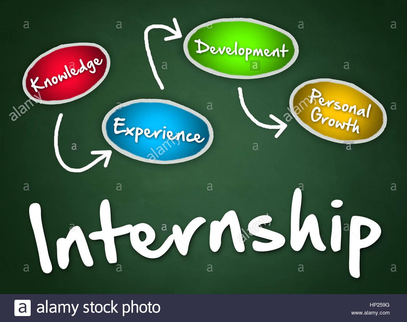 Internship - strategy - Stock Image