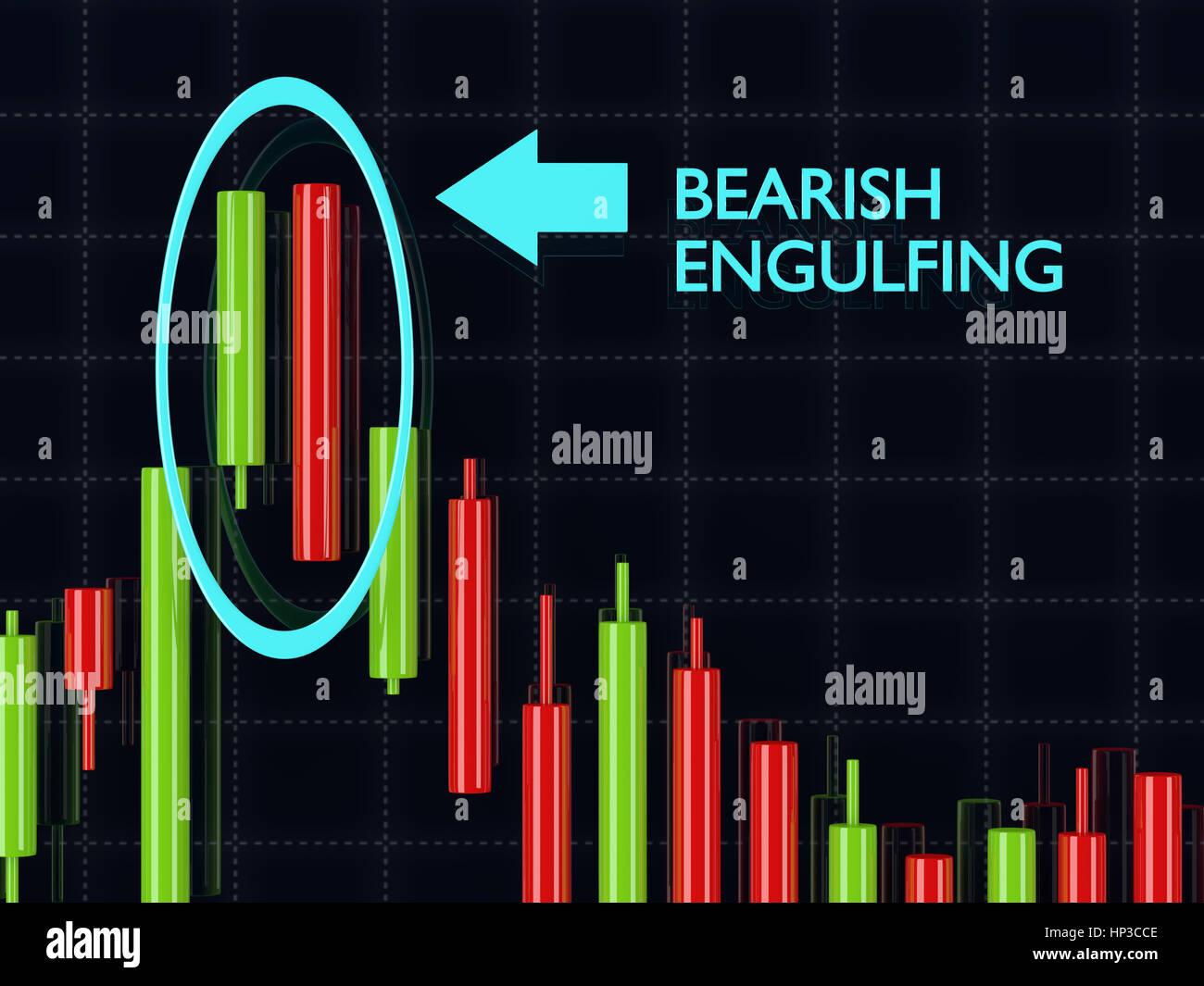 3d rendering of forex candlestick bearish engulfing pattern over dark background - Stock Image