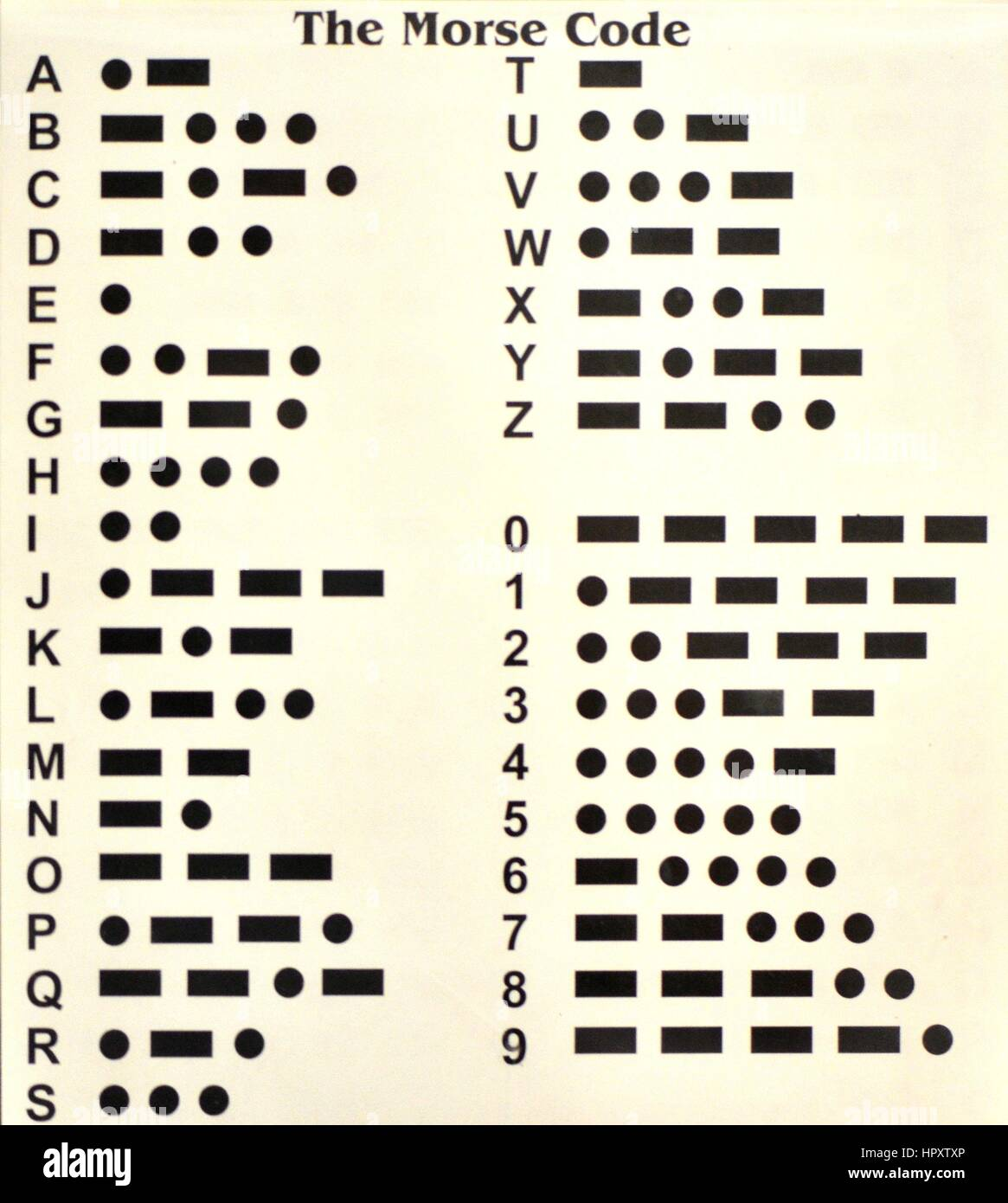 Morse Code Numbers To Letters
