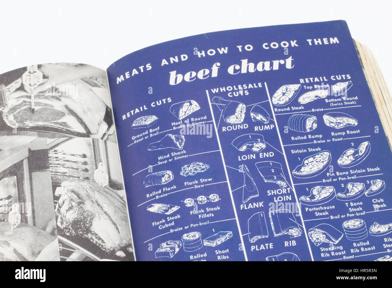 Butcher's meat chart page in vintage recipe book - Stock Image