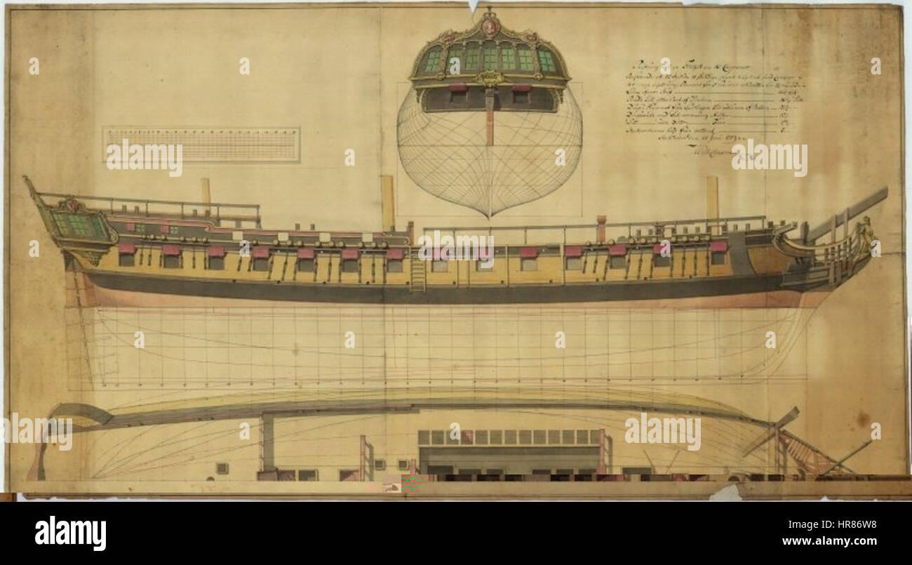 Swedish frigate Venus (1783)-schematics - Stock Image