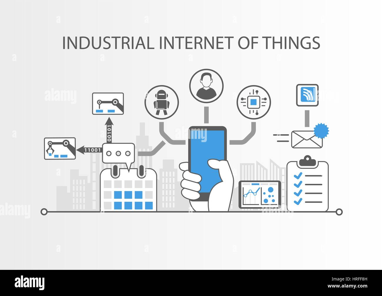 The Industrial Internet of Things Industry 4.0