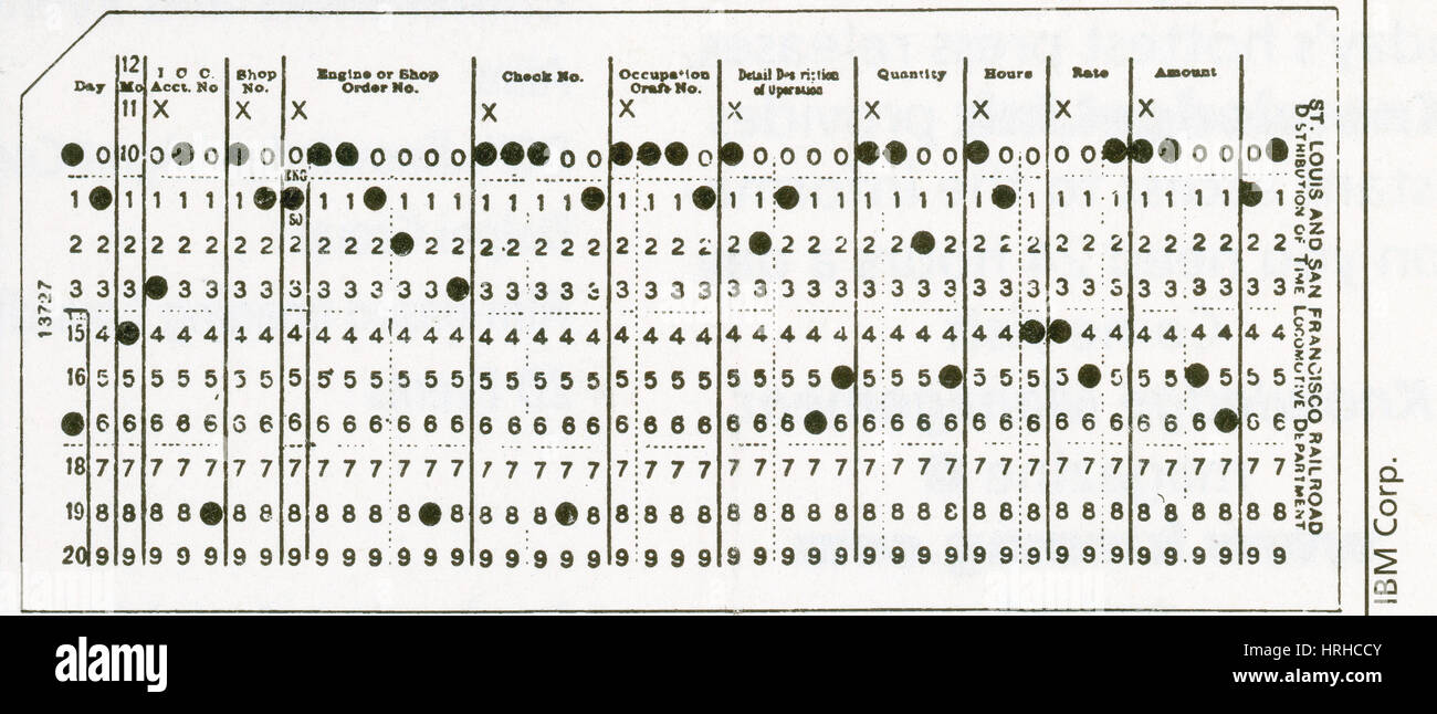 45 column punch cards - Stock Image