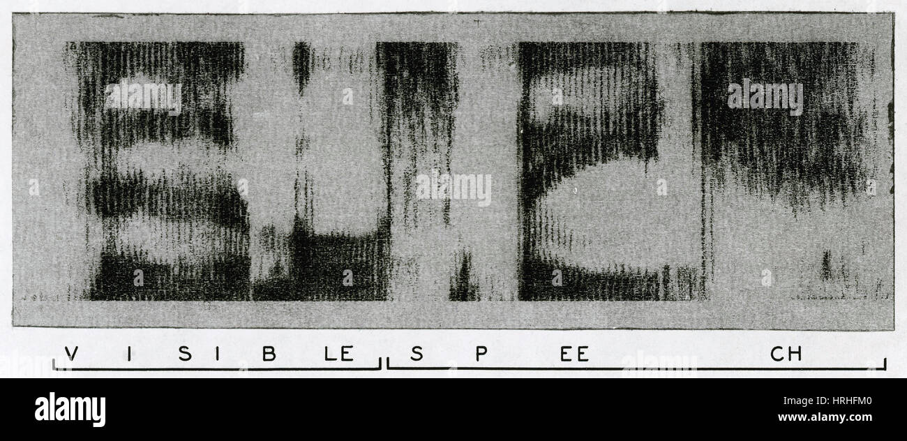Spectrogram of the word 'Visible Speech' - Stock Image