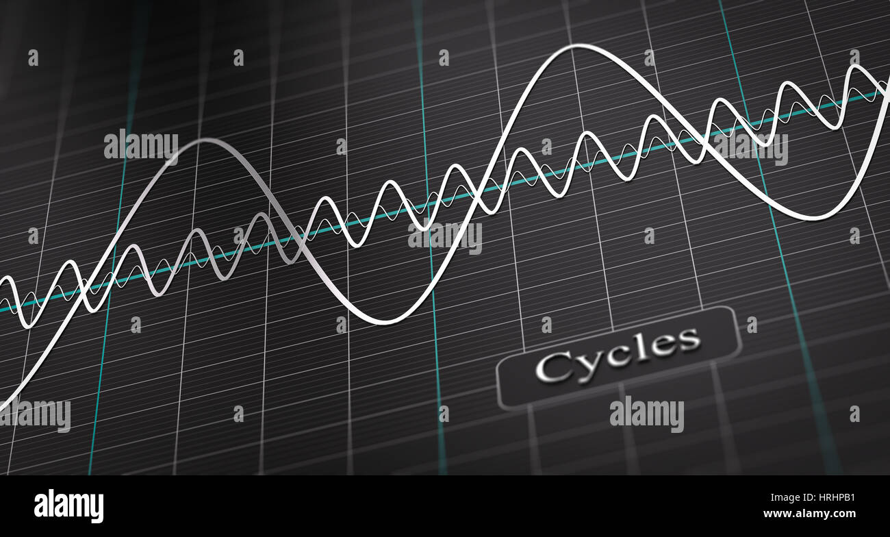3D illustration of a diagram showing three waves over black background. Economic cycle Concept - Stock Image