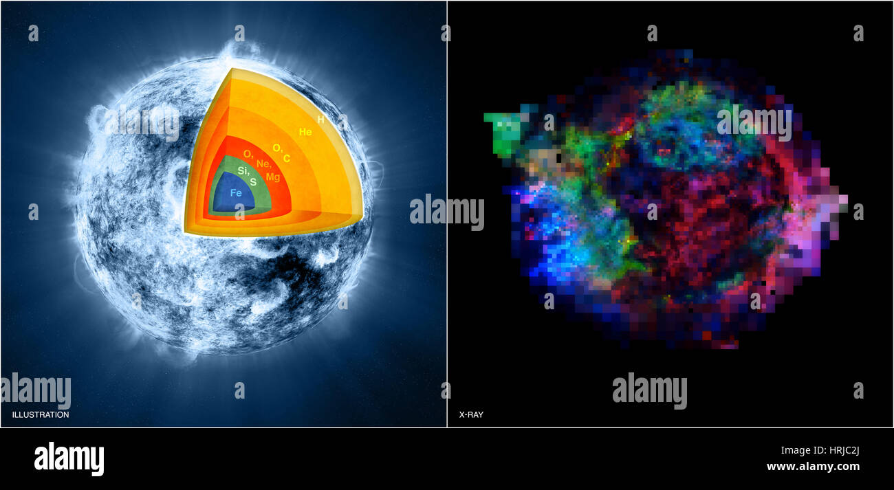 Cassiopeia A, Star Turned Inside Out - Stock Image