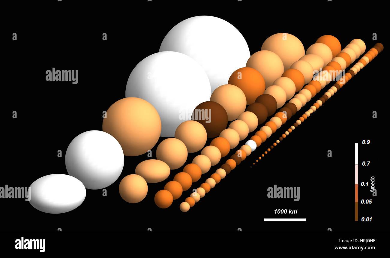 Trans-Neptunian Objects - Stock Image
