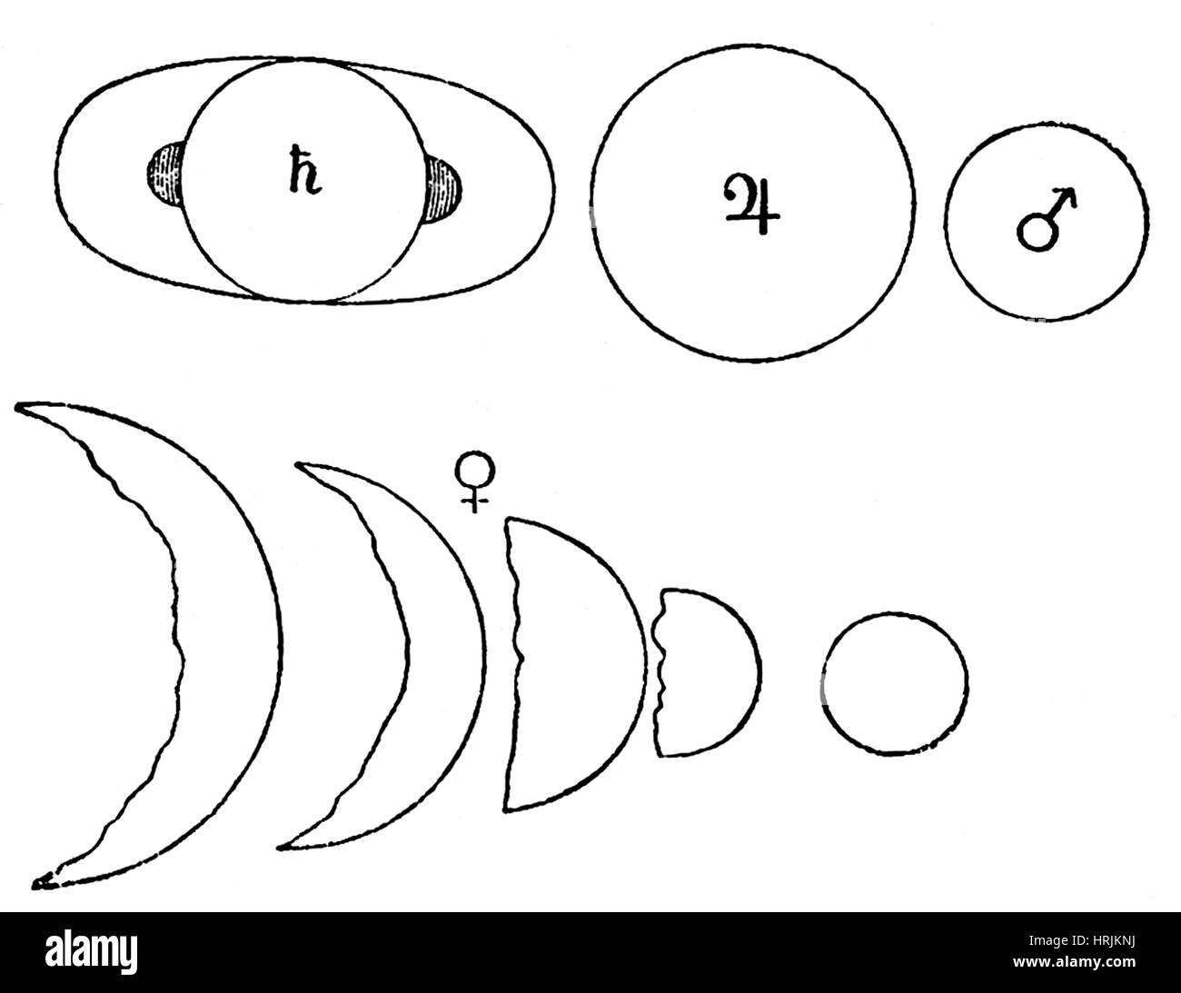 Galileo, Phases of Venus and Other Planets, 1610 - Stock Image