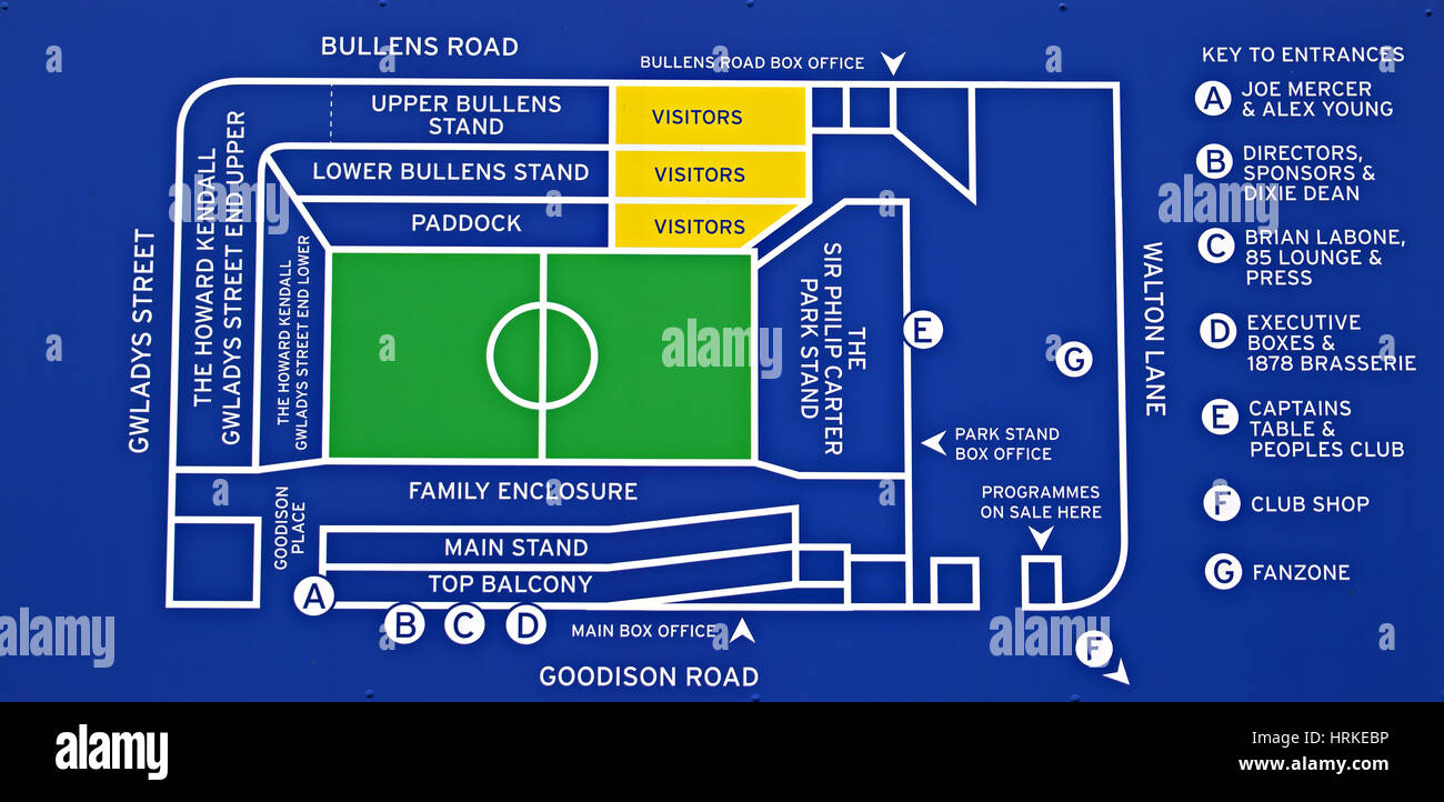 Sign showing the layout of Everton's Goodison Park ground Stock Photo