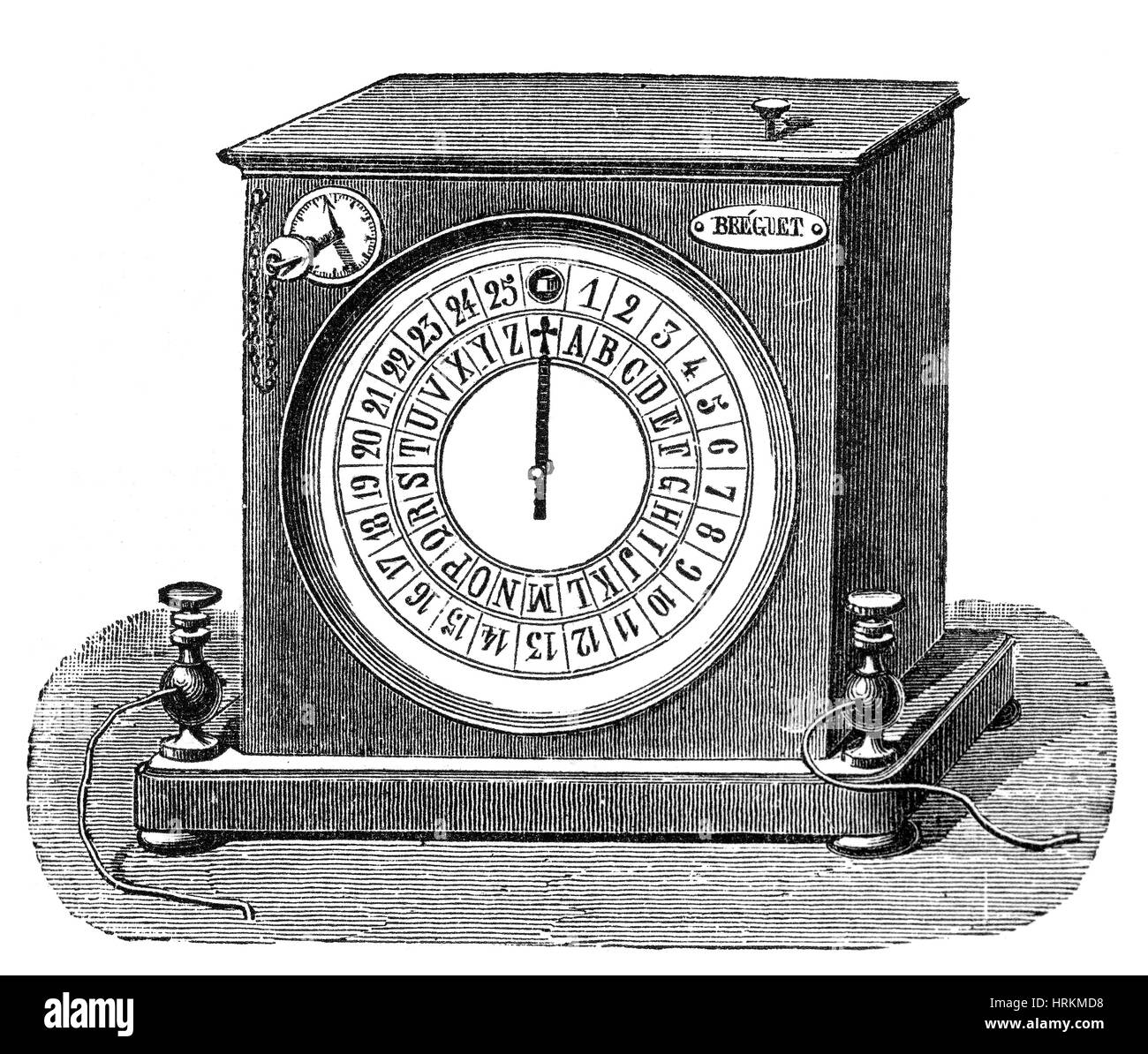 Cooke and Wheatstone Telegraph Receiver, 1830s - Stock Image