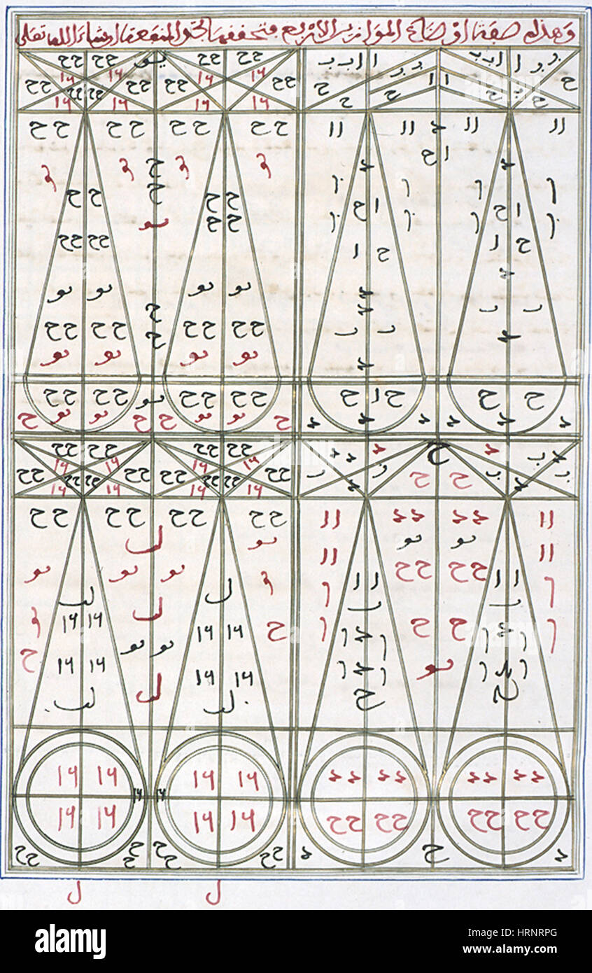 Islamic Alchemy Manuscript, 14th Century - Stock Image