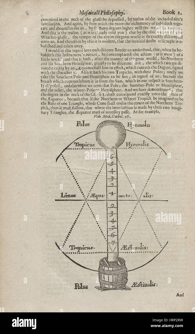 Fludd's Mosaical Philosophy, 1659 - Stock Image