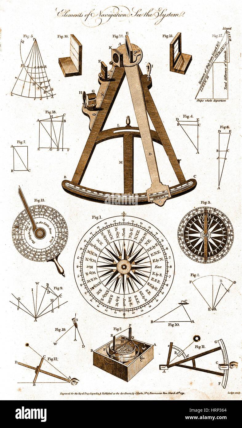 Navigational Instruments, e.g. Sextant, 1791 - Stock Image