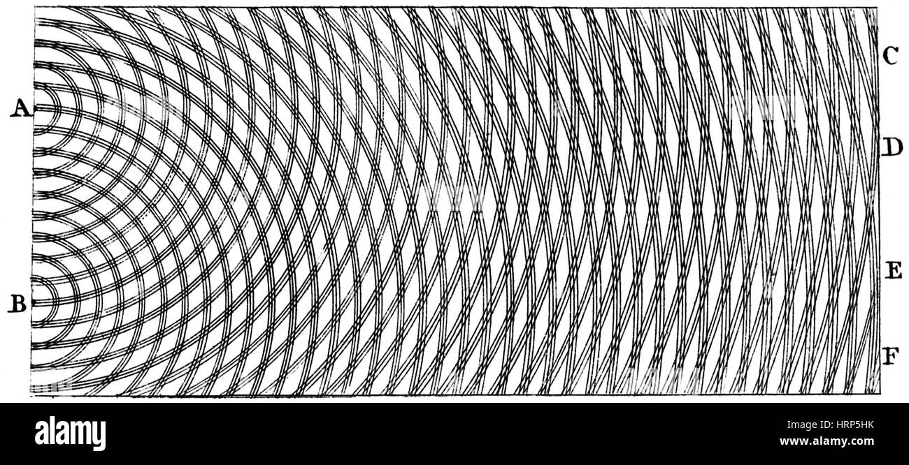 Young's Two-slit Diffraction of Light, 1803 - Stock Image