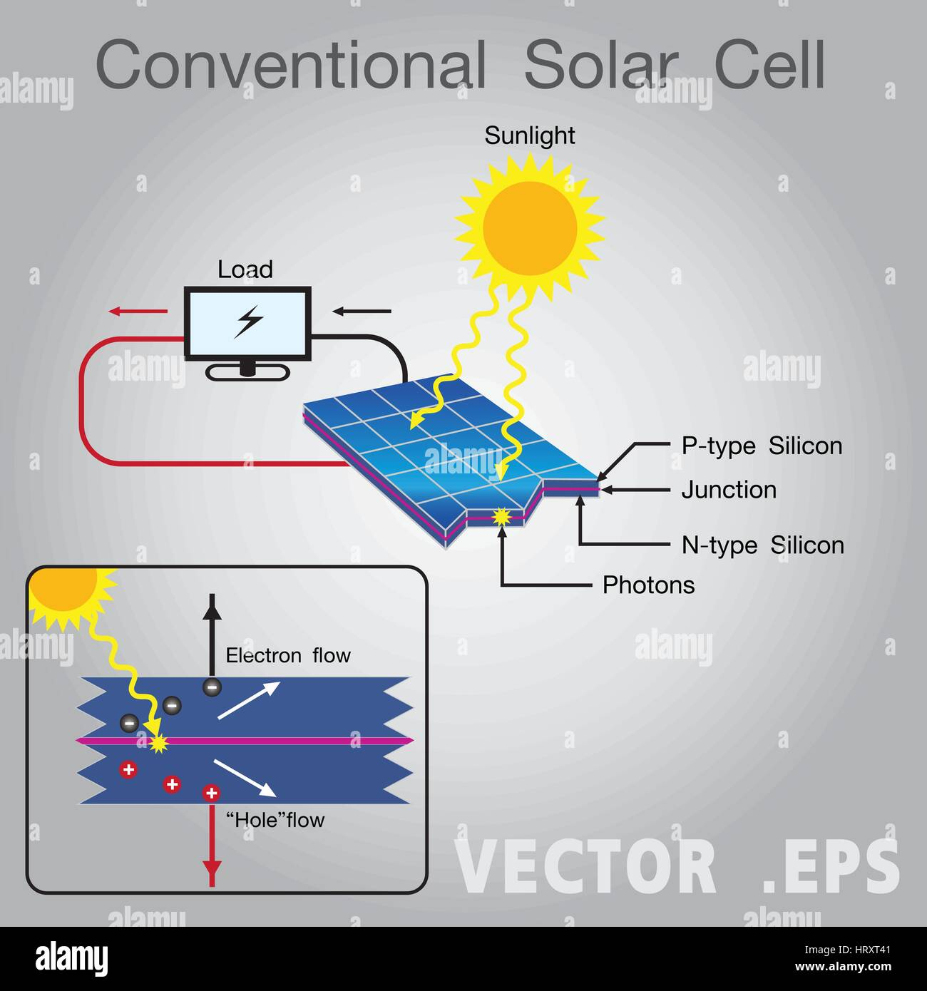 conventional solar cell diagram vector stock vector art