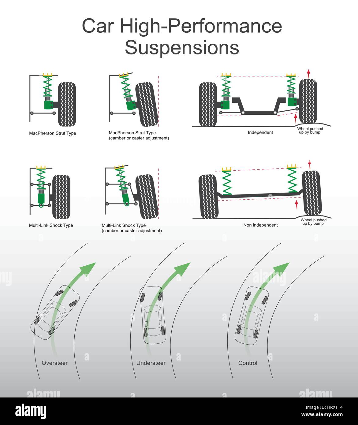 Suspension is the system of tires, tire air, springs, shock absorbers and linkages that connects a vehicle to its - Stock Image