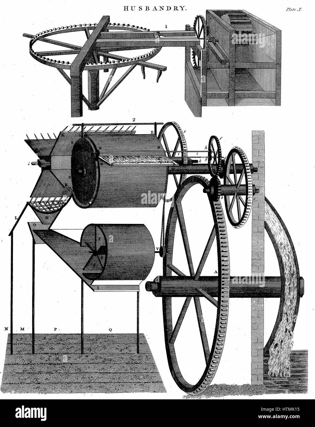 Threshing machine by Andrew Meikle (1719-1811) Scottish inventor and  millwright. Top: Original form powered by horses. Bottom: improved form  powered by ...