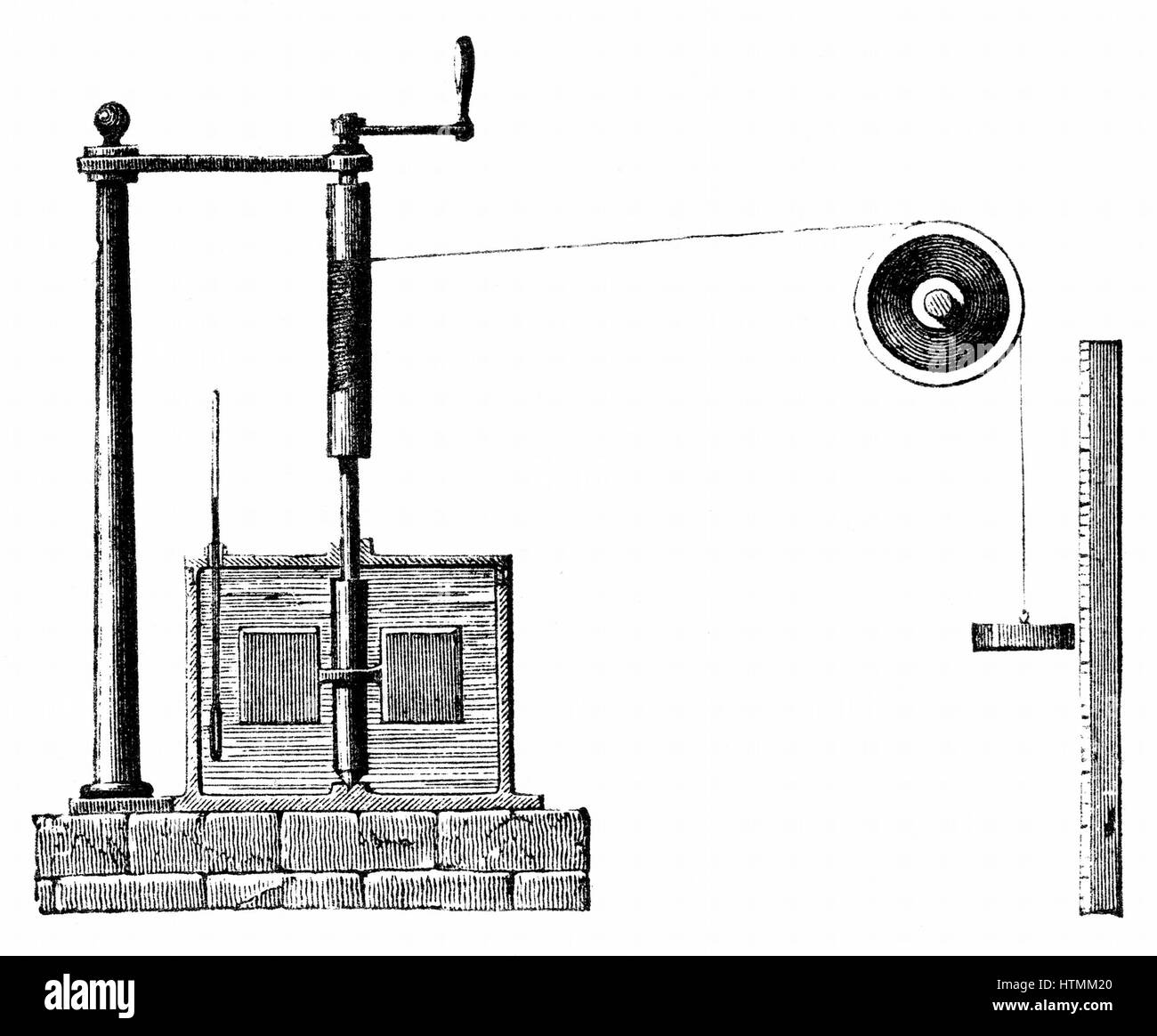 James Prescott Joule's (1818-89) apparatus for determining mechanical equivalent of heat. Vessel of water, oil - Stock Image