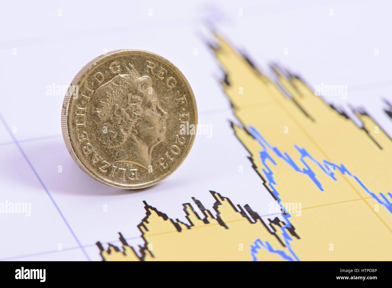 Pound coin of England currency laying in chart of exchange market - Stock Image
