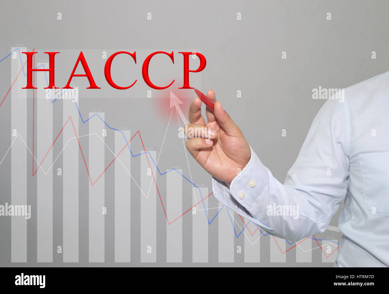 Hand of businessman Write a text of HACCP in concept of presenting ideas in your business. - Stock Image