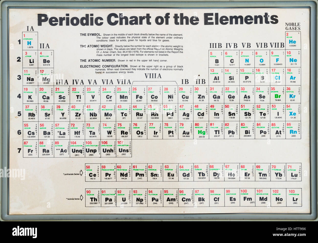 Beautiful Old Periodic Table Of Elements, Showing The Symbol, Atomic Weight, Atomic  Mass And Electron Configuration Of Each Element