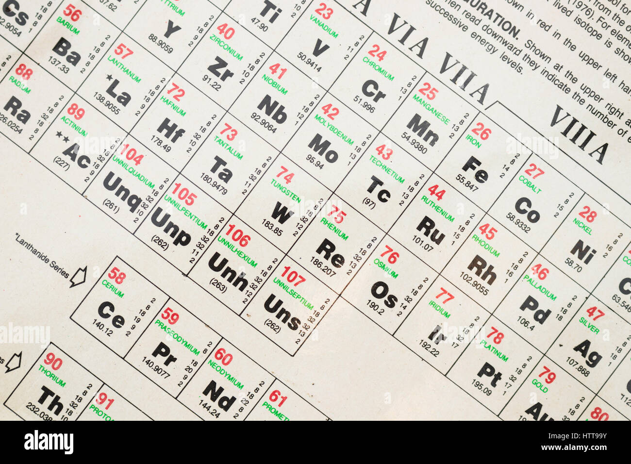 Detail of a periodic table of elements showing the symbol atomic detail of a periodic table of elements showing the symbol atomic weight atomic mass and electron configuration of each element urtaz Choice Image