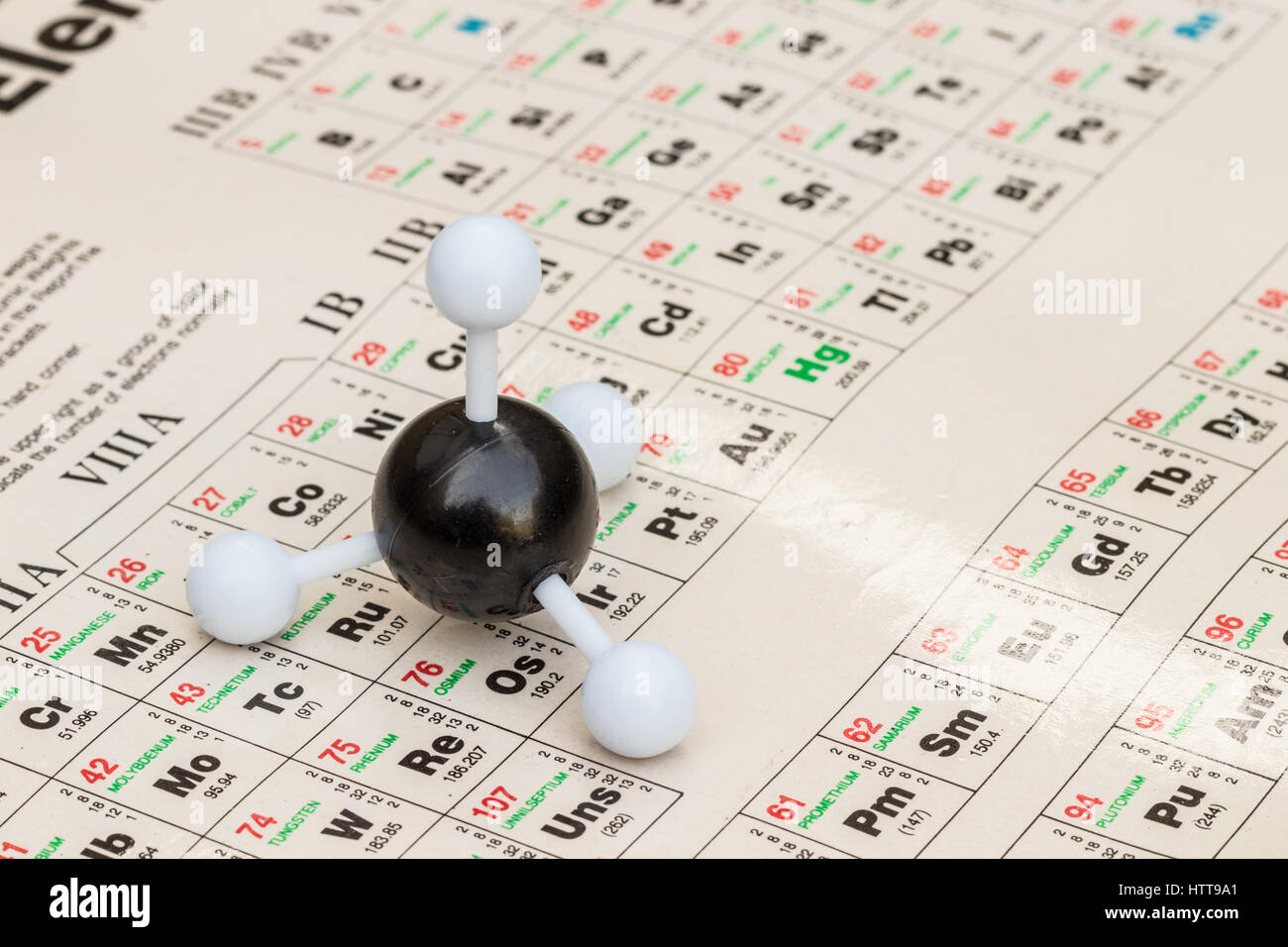 Ball and stick model of methane ch4 with the periodic table of ball and stick model of methane ch4 with the periodic table of elements on the background urtaz Choice Image