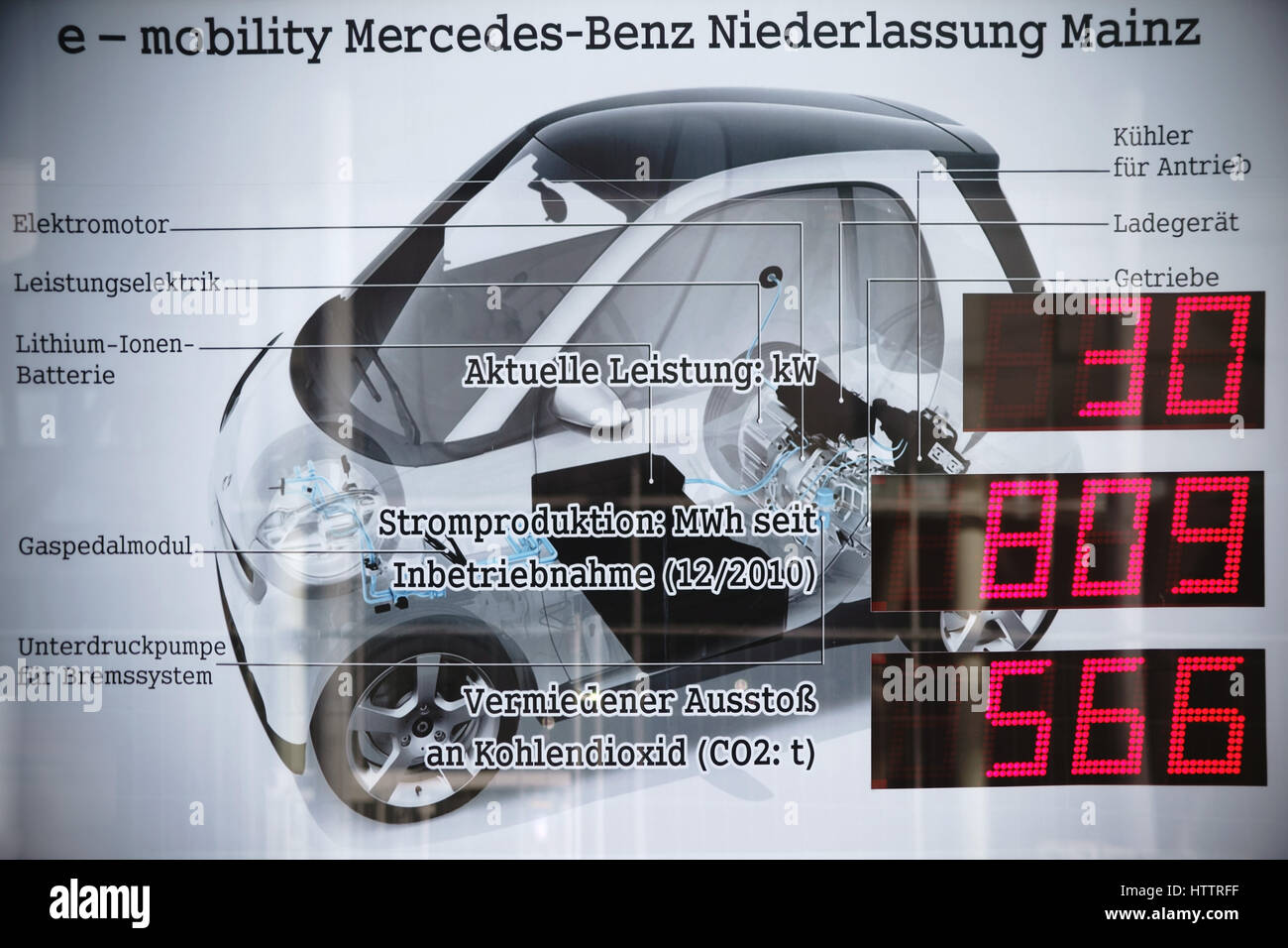 Mainz, Germany - March 10, 2017: The diagram of a smart automobile with