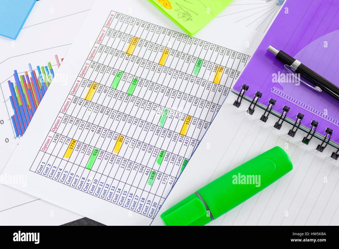 Green highlighter and notepad with a pae laying on a spreadsheet and a bar graph - Stock Image