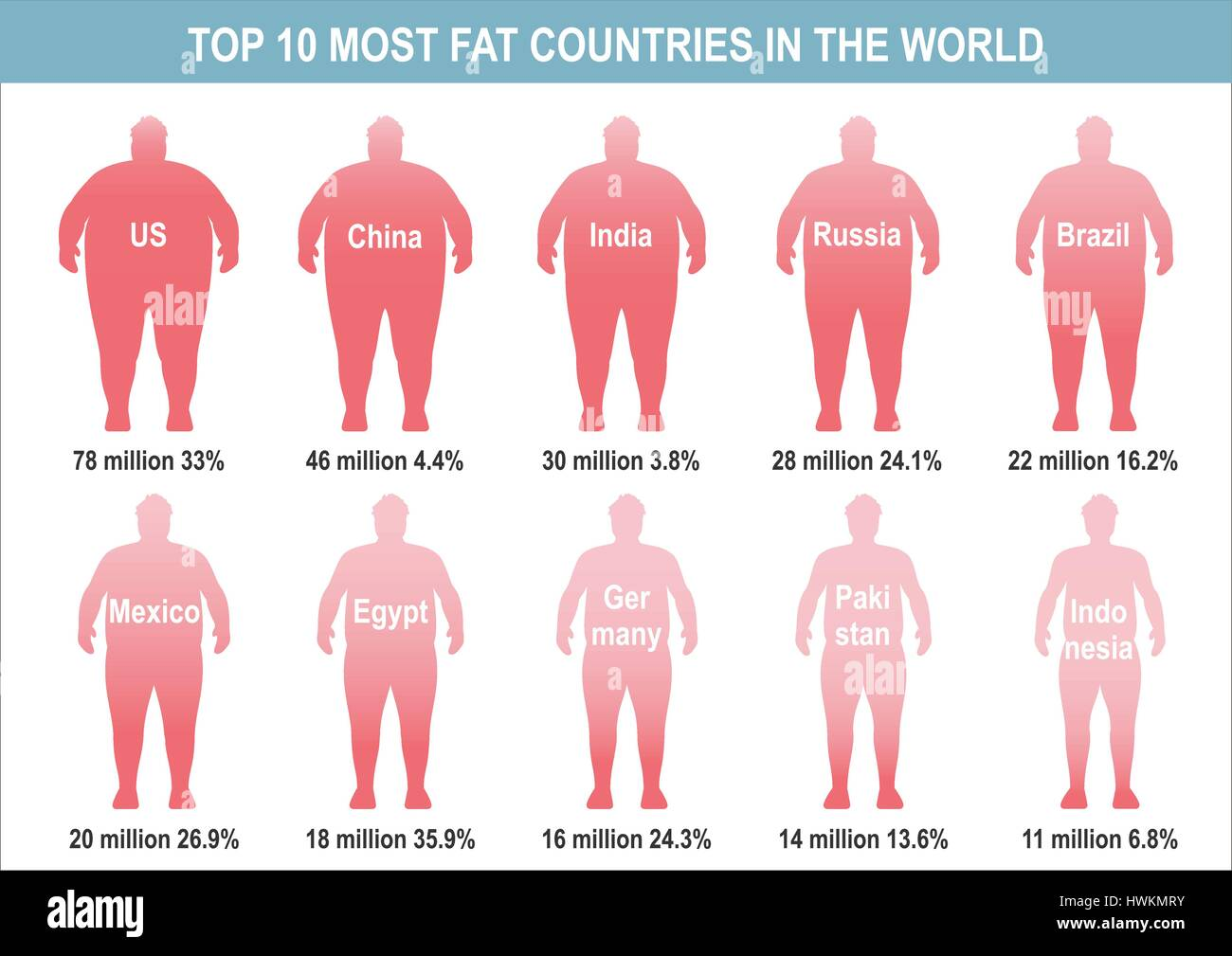illustration on obesity Childhood obesity is a major concern for parents, teachers, and the medical community with differing philosophies and theories on causes and prevention inactivity, genetics, technology and parenting attitudes and beliefs are factors which contribute to childhood obesity.