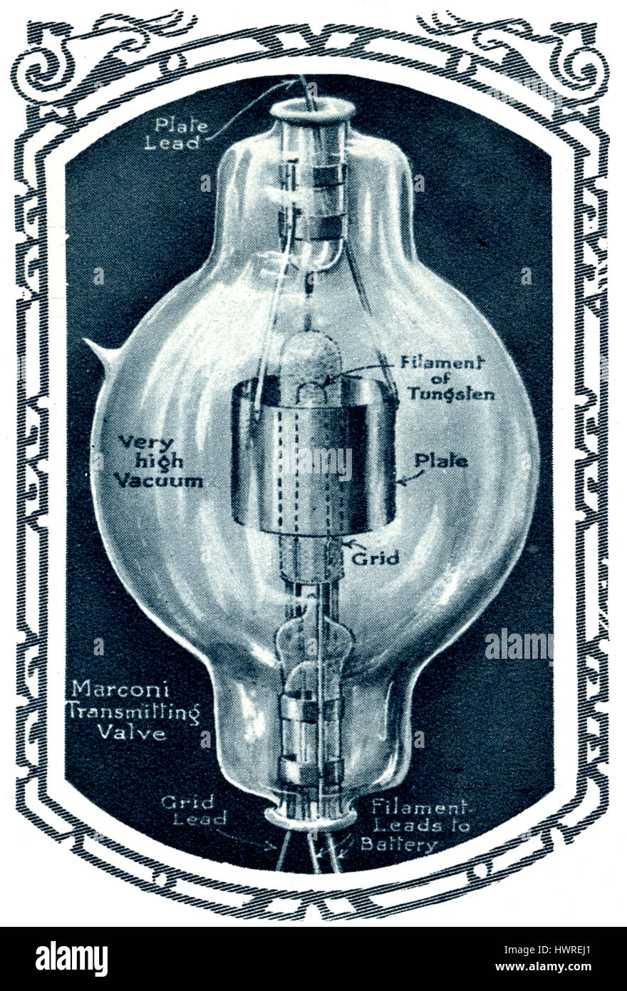 Thermionic valve 1920, developed from Fleming's invention of 1904 revolutionised wireless telephony and telegraphy. - Stock Image