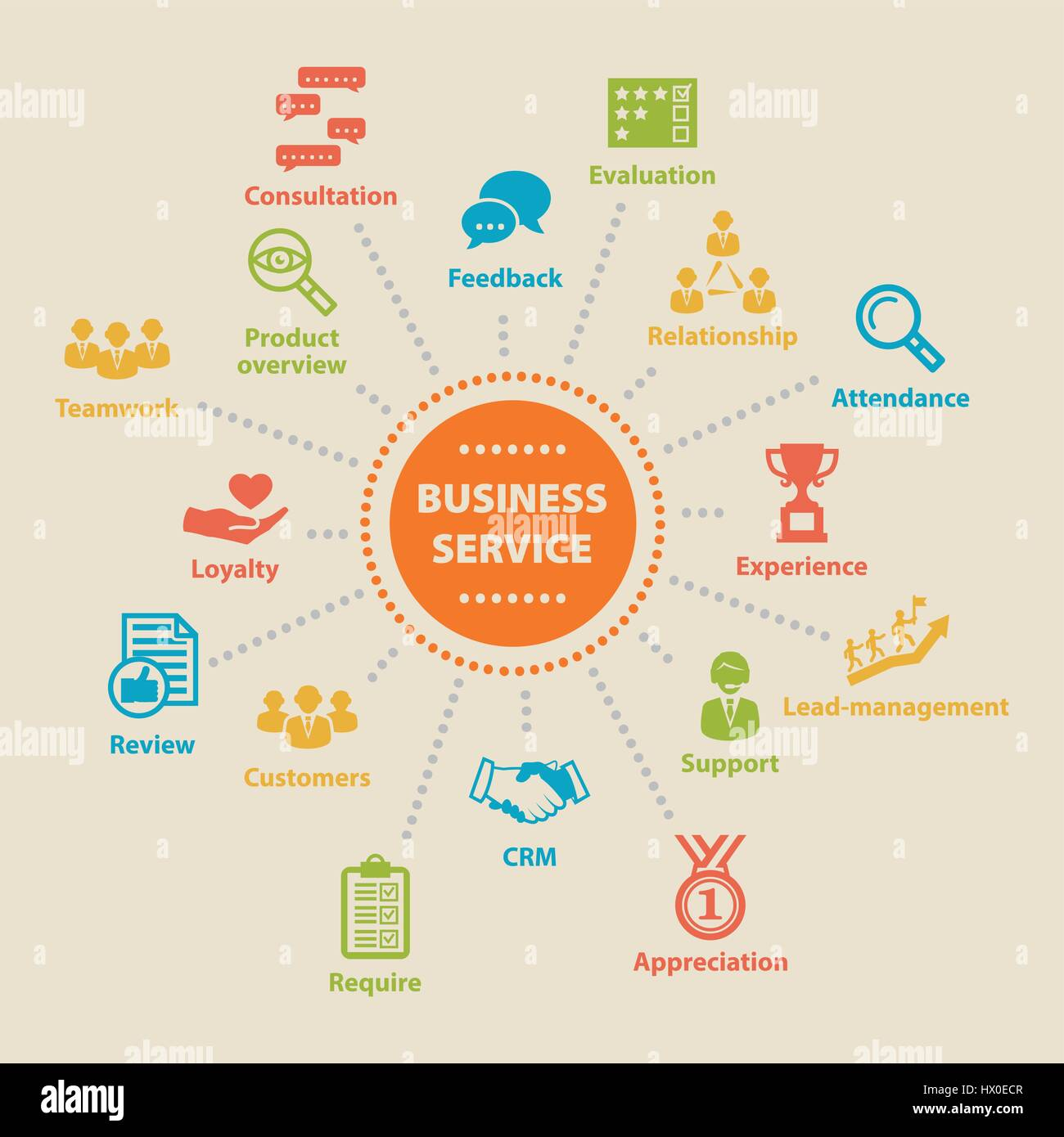 BUSINESS SERVICE Concept with icons - Stock Vector
