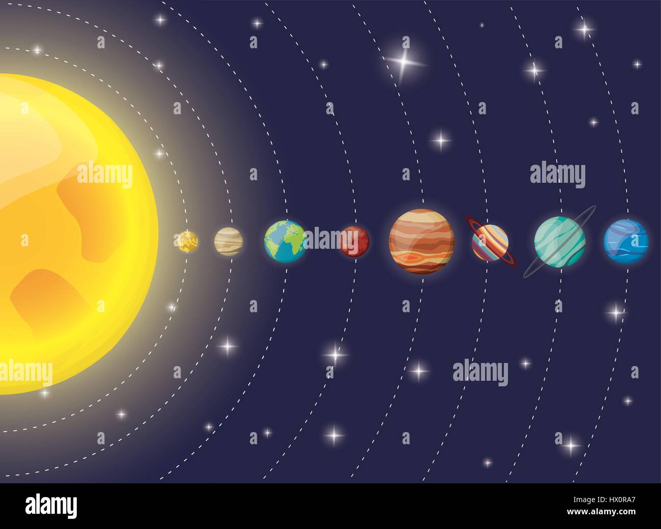 Diagram Of The Sun And The Planets.Solar System Planets Sun Diagram Stock Vector Art