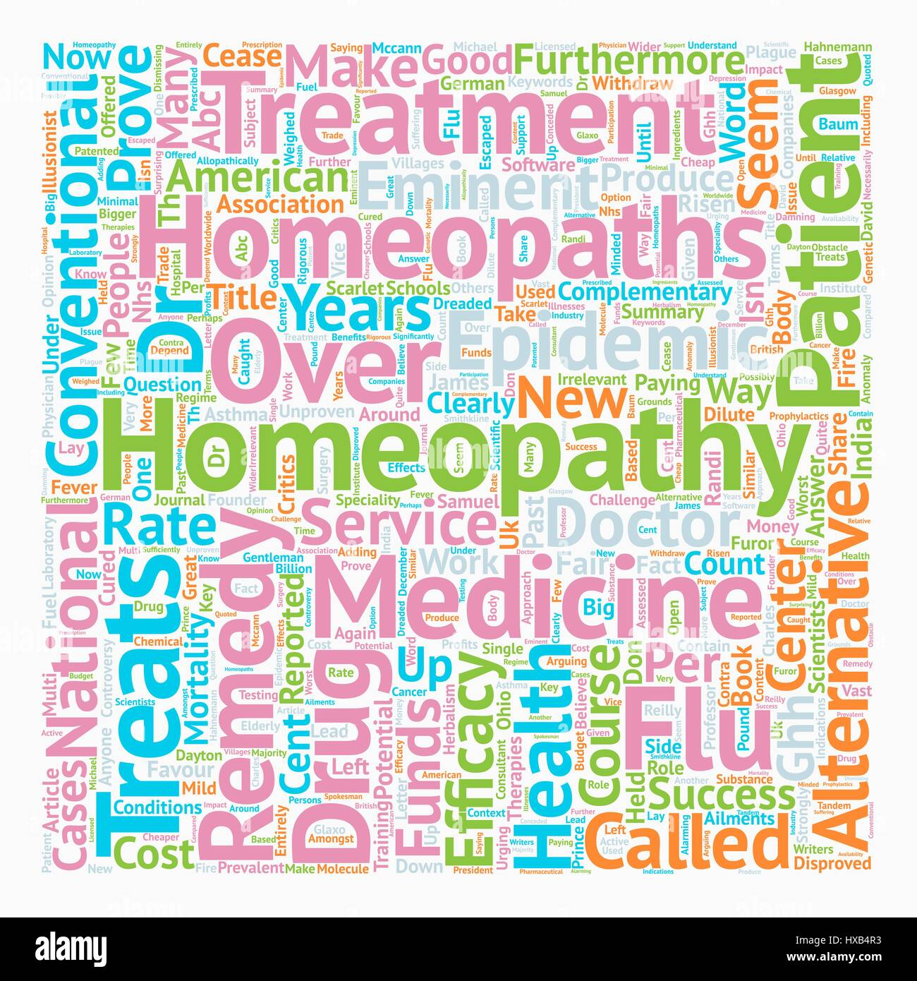 Homeopathy Which Way Now text background wordcloud concept - Stock Vector