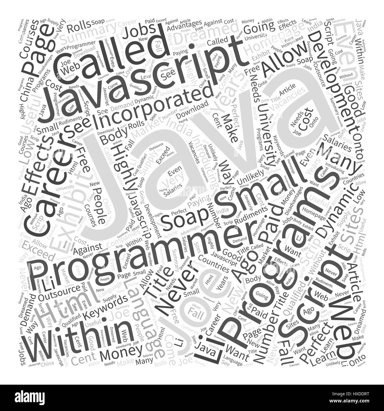 Javascript Programmer Is It Your Perfect Career Word Cloud Concept