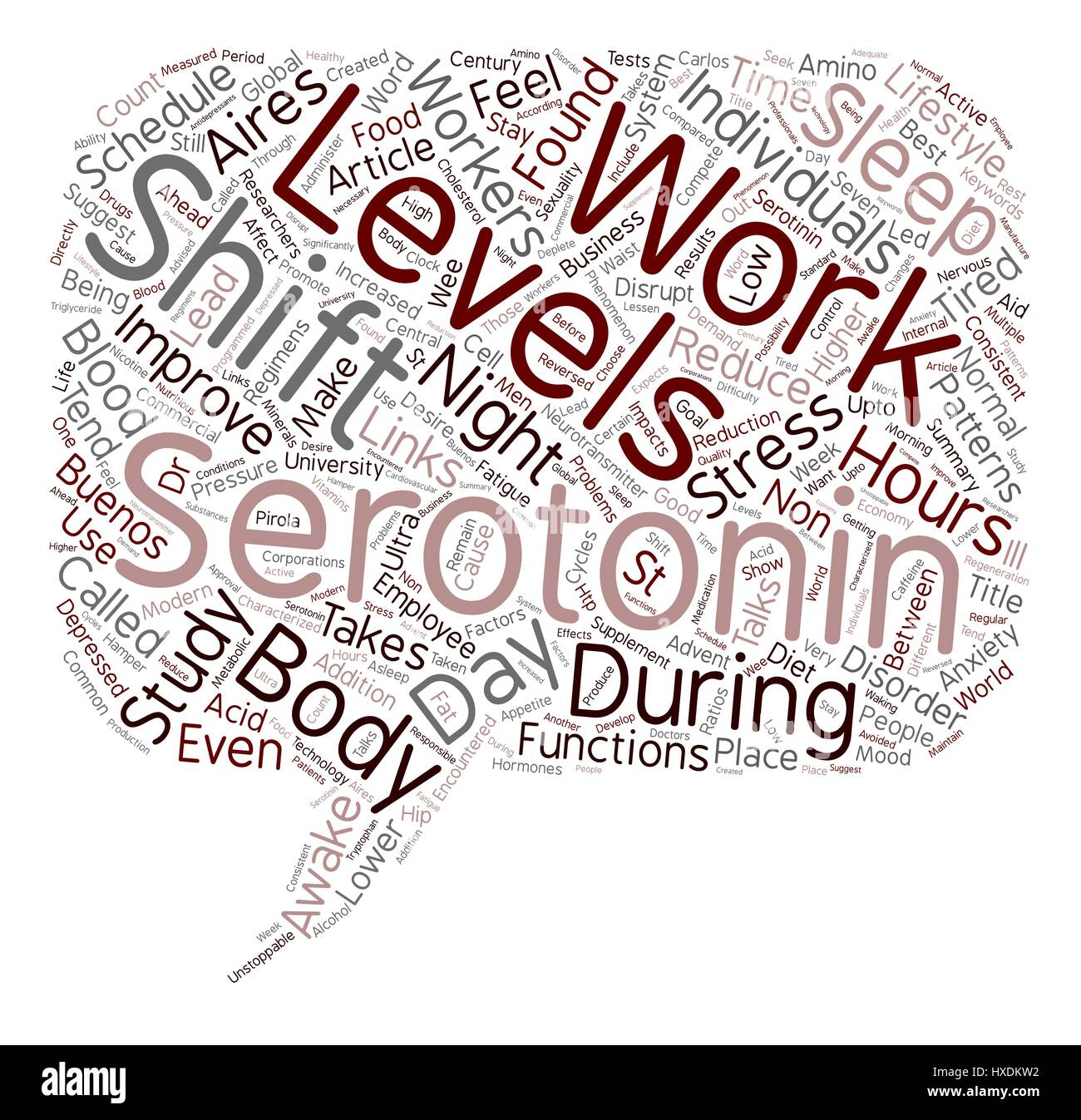 Links between Stress Shift Work and Serotonin Levels text background wordcloud concept - Stock Vector