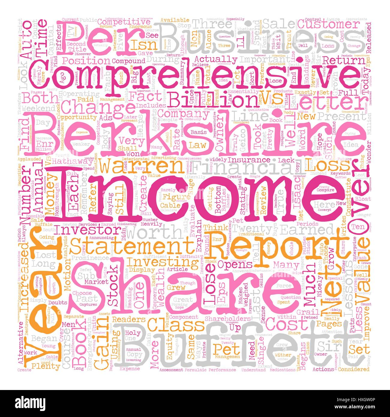 Some Lessons From Warren Buffett s Annual Letter text background wordcloud concept - Stock Image