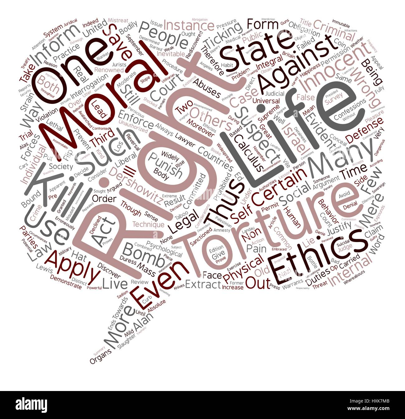 The Argument for Torture text background wordcloud concept - Stock Vector