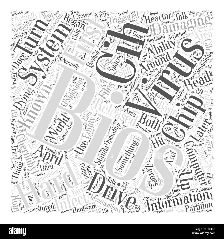 The CIH Virus Word Cloud Concept - Stock Image