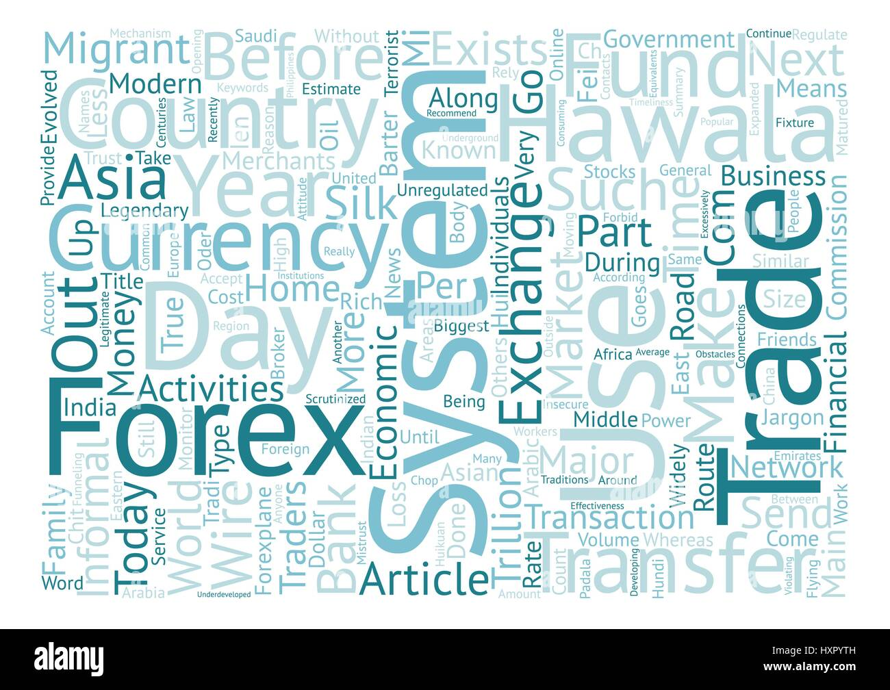 Hawala In The Modern Forex World text background word cloud concept - Stock Vector