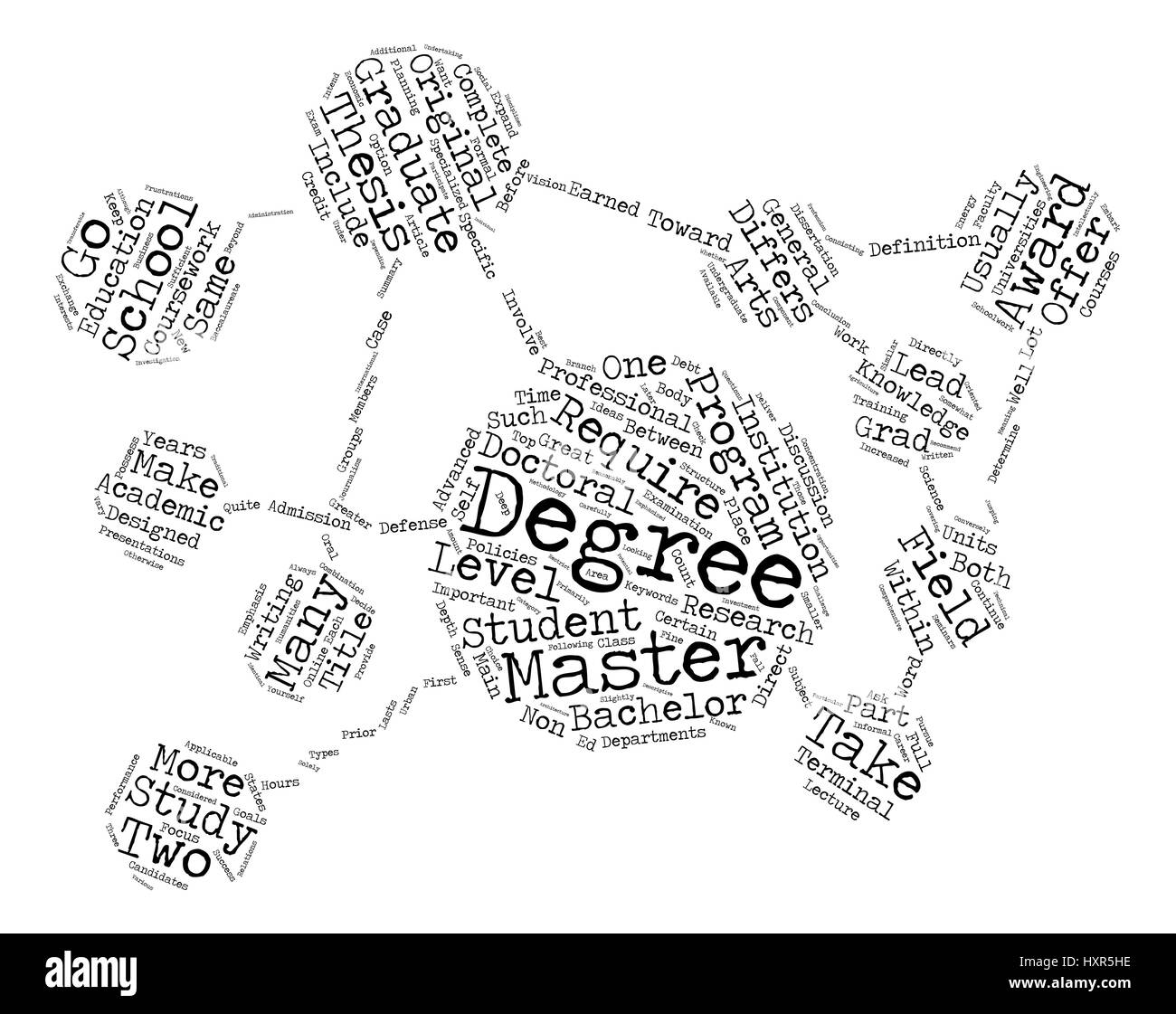 Should I go to Graduate School text background word cloud concept - Stock Image