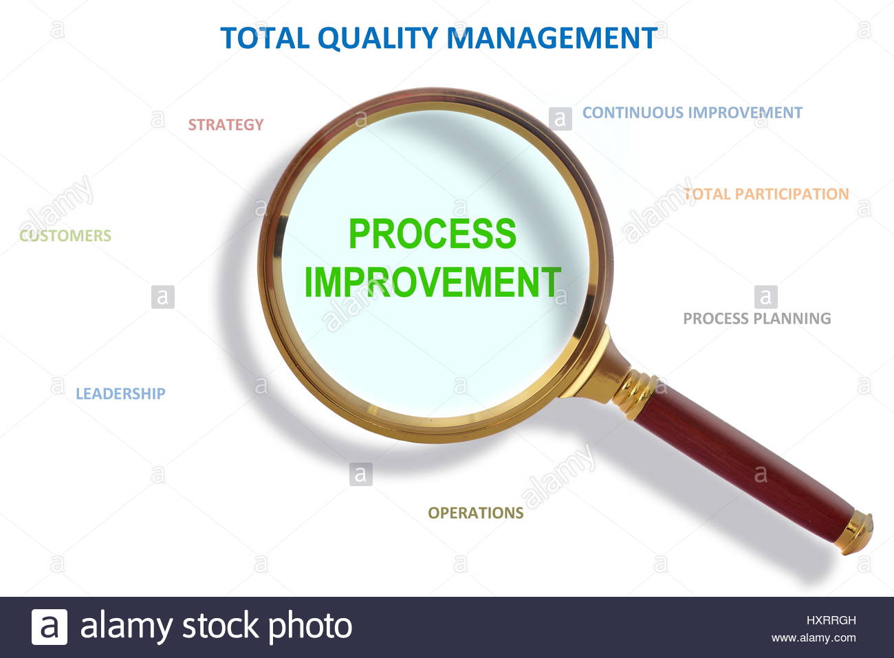 quality improvement process essay Quality improvement can be achieved by the workers closest to the process ♦ each system with a certain degree of complexity has a probability of variation , which can.
