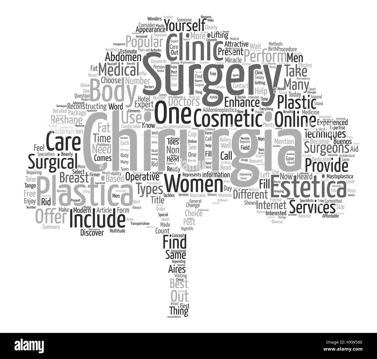 Chirurgia Estetica The Miracle Of Modern Medicine Word Cloud Concept Text Background